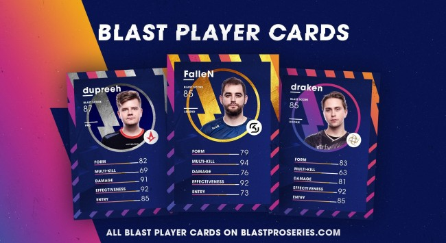 Blast Pro Series reveals player cards